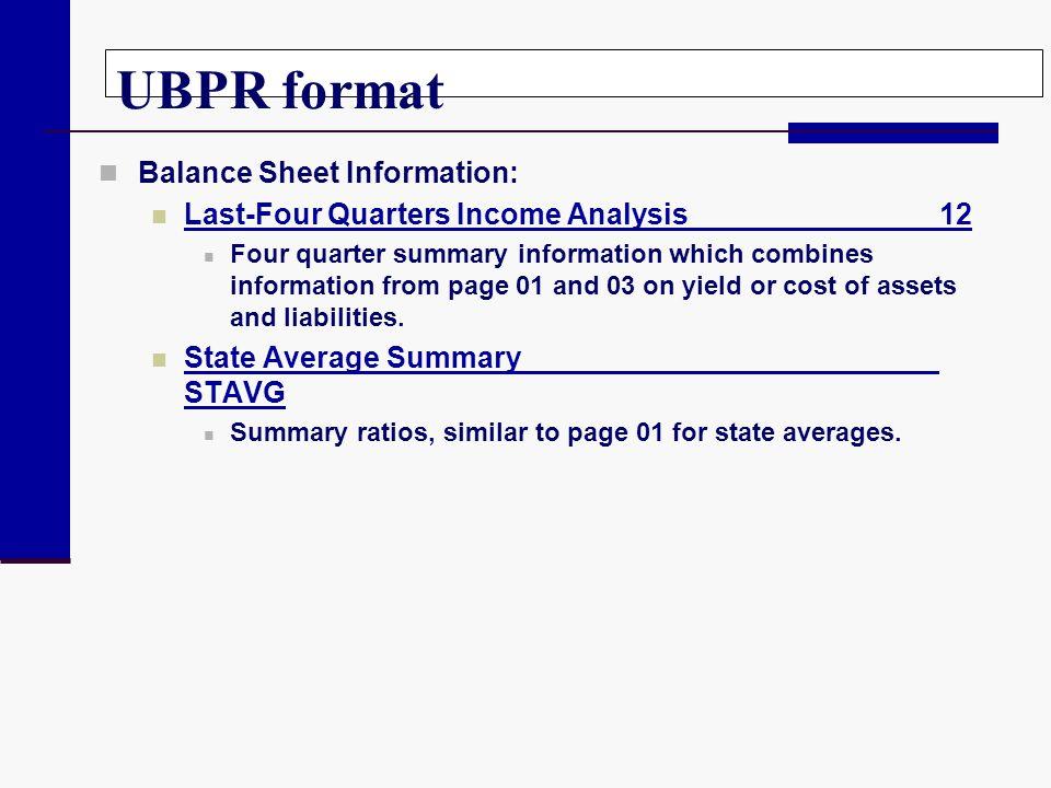 UBPR format Balance Sheet Information: Last-Four Quarters Income Analysis12 Last-Four Quarters Income Analysis12 Four quarter summary information whic