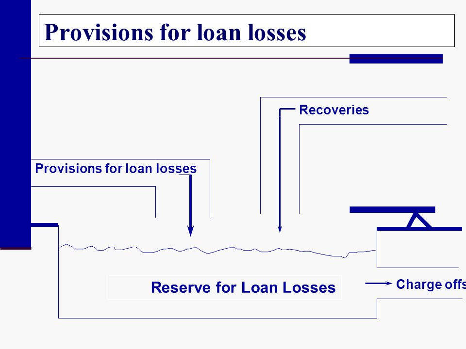 ANALYSIS OF LOAN & LEASE ALLOWANCE AND LOAN MIX PAGE 07A
