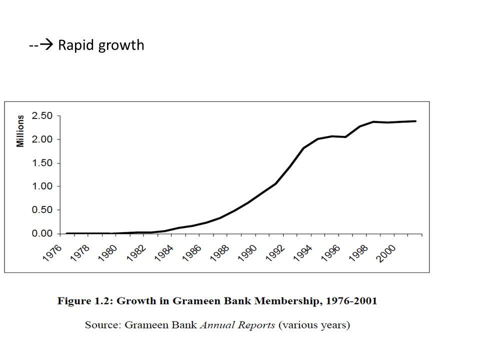 -- Rapid growth