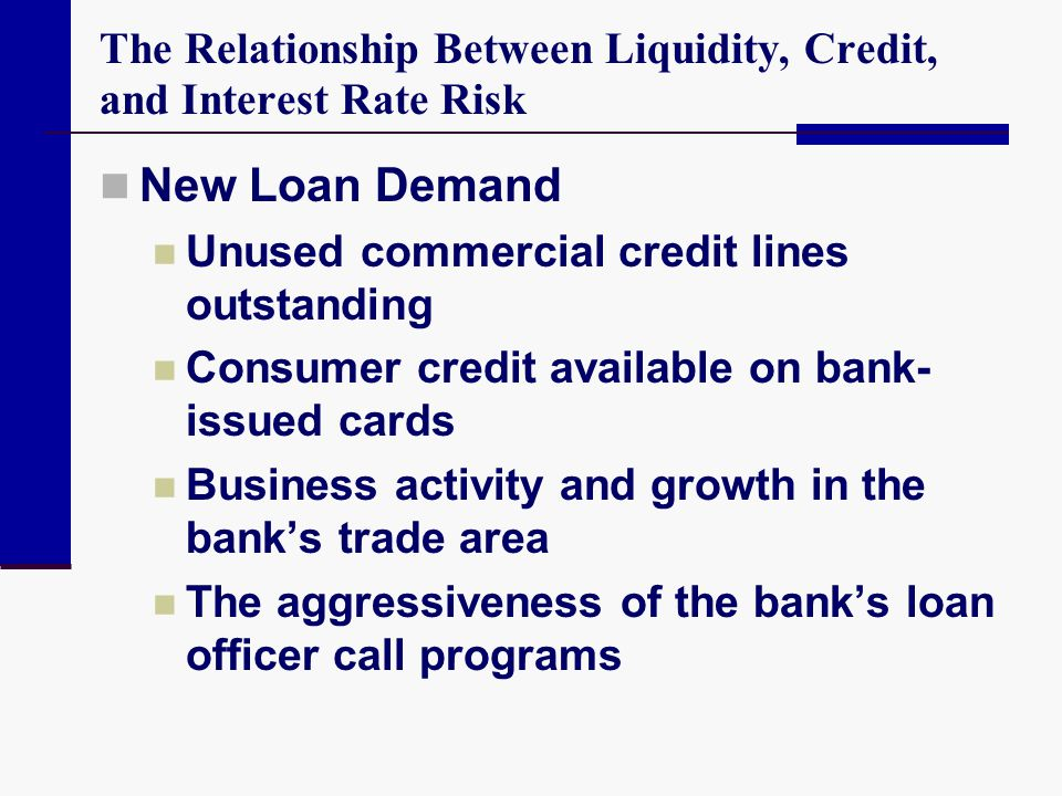 The Relationship Between Liquidity, Credit, and Interest Rate Risk New Loan Demand Unused commercial credit lines outstanding Consumer credit availabl
