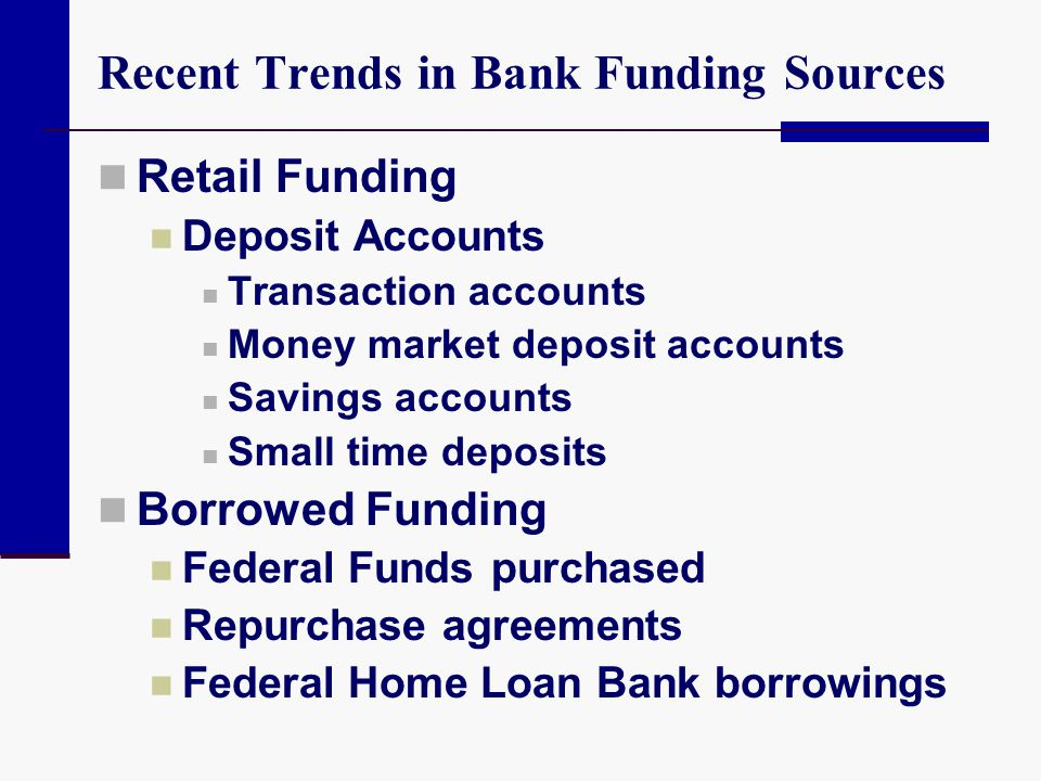 Holding Liquid Assets Assets That Provide Bank Liquidity Cash and due from banks in excess of requirements Federal funds sold Reverse repurchase agreements Short-term Treasury and agency obligations High-quality, short-term corporate and municipal securities