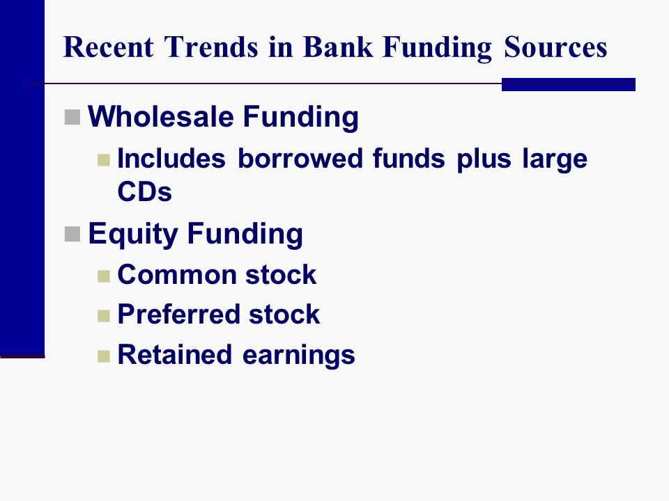 Recent Trends in Bank Funding Sources Volatile Liabilities Funds purchased from rate-sensitive investors Federal Funds purchased Repurchase agreements Jumbo CDs Eurodollar time deposits Foreign Deposits Investors will move their funds if other institutions are paying higher rates
