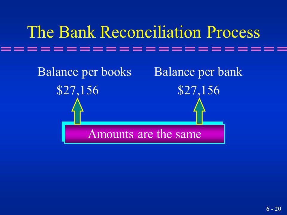 6 - 20 Amounts are the same Balance per books Balance per bank $27,156 $27,156 The Bank Reconciliation Process