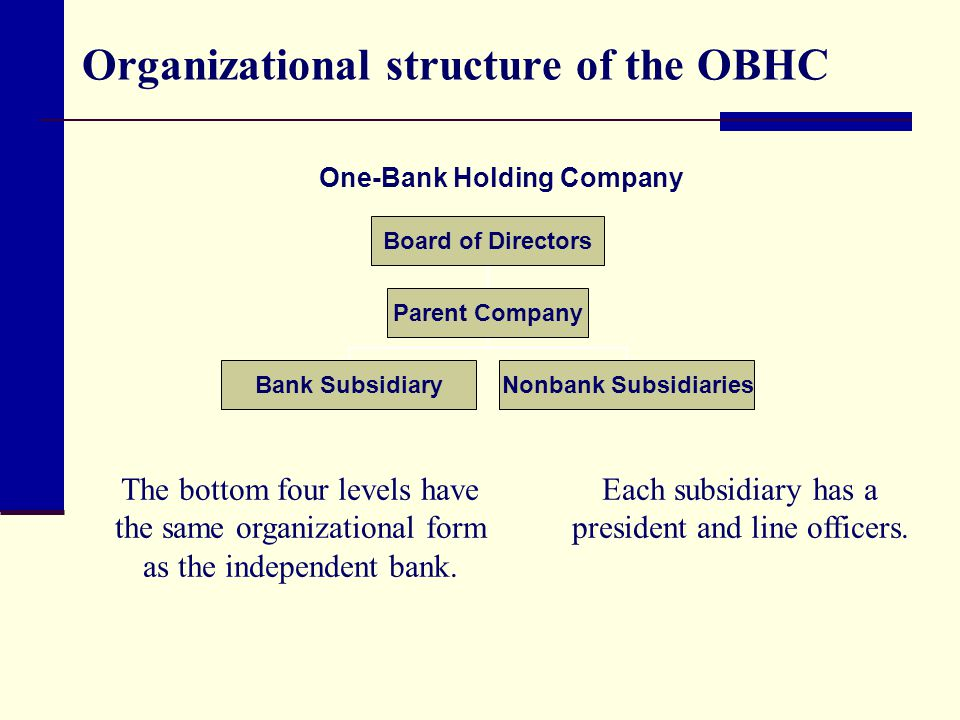 Organizational structure of the OBHC The bottom four levels have the same organizational form as the independent bank. Each subsidiary has a president