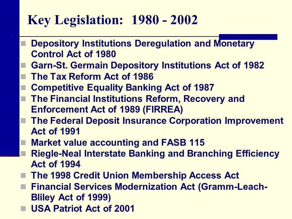 Key Legislation: 1980 - 2002 Depository Institutions Deregulation and Monetary Control Act of 1980 Garn-St. Germain Depository Institutions Act of 198