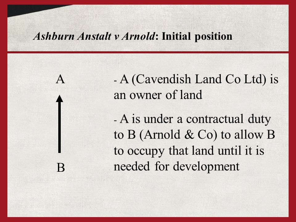Ashburn Anstalt v Arnold: Initial position A B - A (Cavendish Land Co Ltd) is an owner of land - A is under a contractual duty to B (Arnold & Co) to a