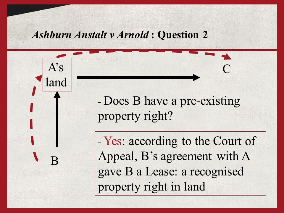 Ashburn Anstalt v Arnold : Question 2 As land B - Does B have a pre-existing property right? C - Yes: according to the Court of Appeal, Bs agreement w