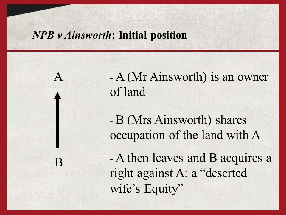 NPB v Ainsworth: Initial position A B - A (Mr Ainsworth) is an owner of land - B (Mrs Ainsworth) shares occupation of the land with A - A then leaves and B acquires a right against A: a deserted wifes Equity