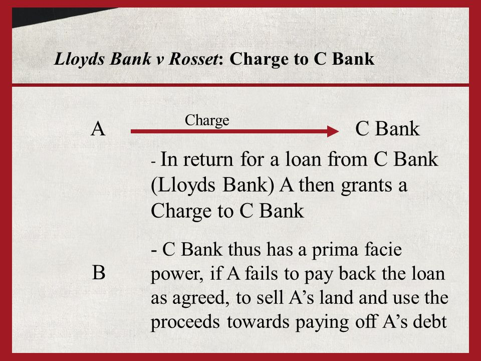 Lloyds Bank v Rosset: Charge to C Bank A B - In return for a loan from C Bank (Lloyds Bank) A then grants a Charge to C Bank C Bank Charge - C Bank thus has a prima facie power, if A fails to pay back the loan as agreed, to sell As land and use the proceeds towards paying off As debt