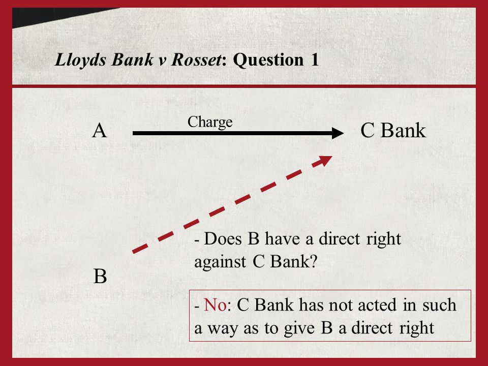 Lloyds Bank v Rosset: Question 1 A B - Does B have a direct right against C Bank? C Bank Charge - No: C Bank has not acted in such a way as to give B
