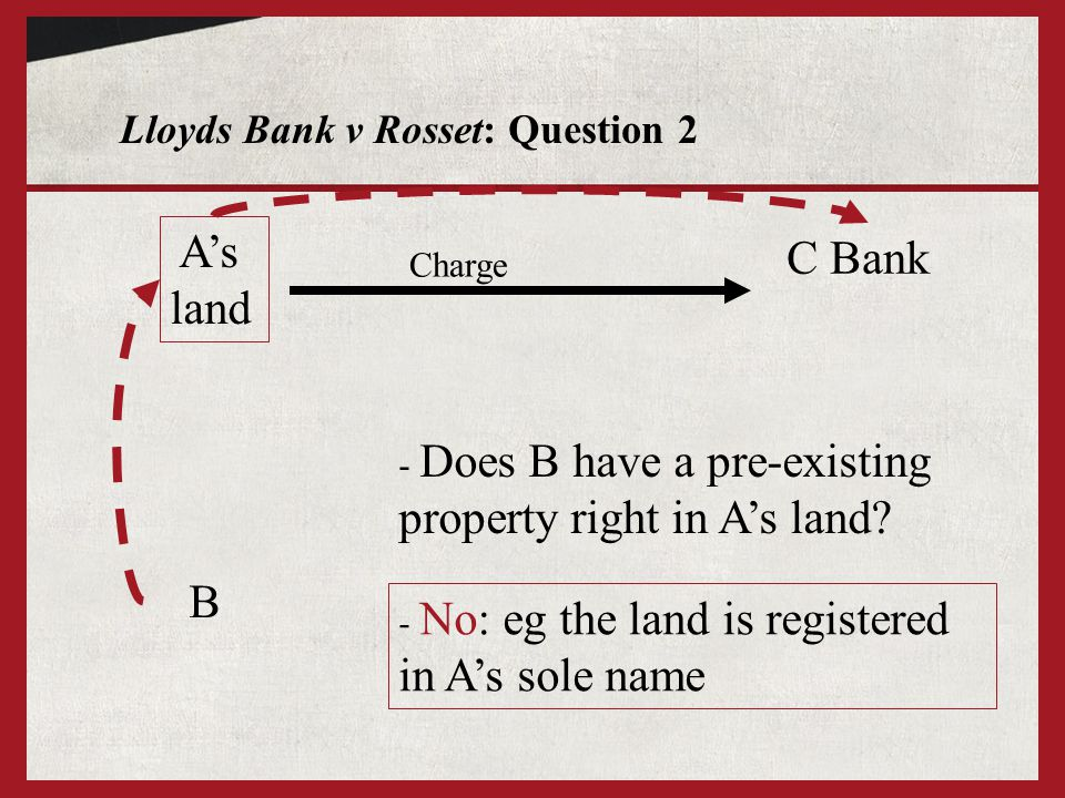 Lloyds Bank v Rosset: Question 2 As land B - Does B have a pre-existing property right in As land? C Bank Charge - No: eg the land is registered in As