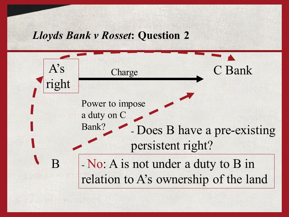 Lloyds Bank v Rosset: Question 2 As right B - Does B have a pre-existing persistent right? C Bank Charge - No: A is not under a duty to B in relation
