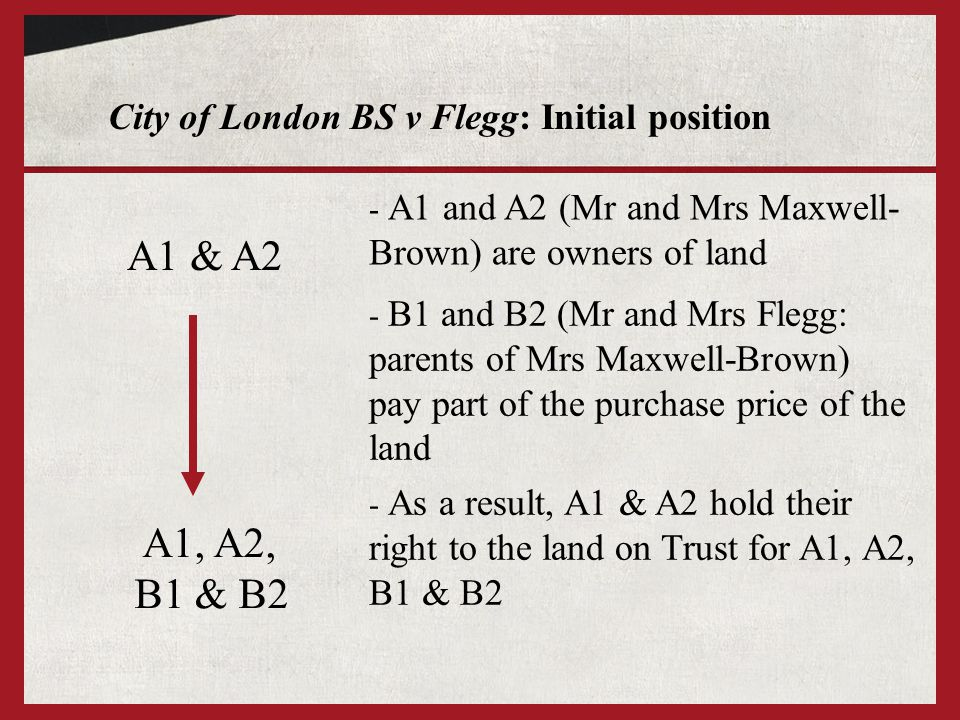 City of London BS v Flegg: Initial position A1 & A2 A1, A2, B1 & B2 - A1 and A2 (Mr and Mrs Maxwell- Brown) are owners of land - B1 and B2 (Mr and Mrs Flegg: parents of Mrs Maxwell-Brown) pay part of the purchase price of the land - As a result, A1 & A2 hold their right to the land on Trust for A1, A2, B1 & B2