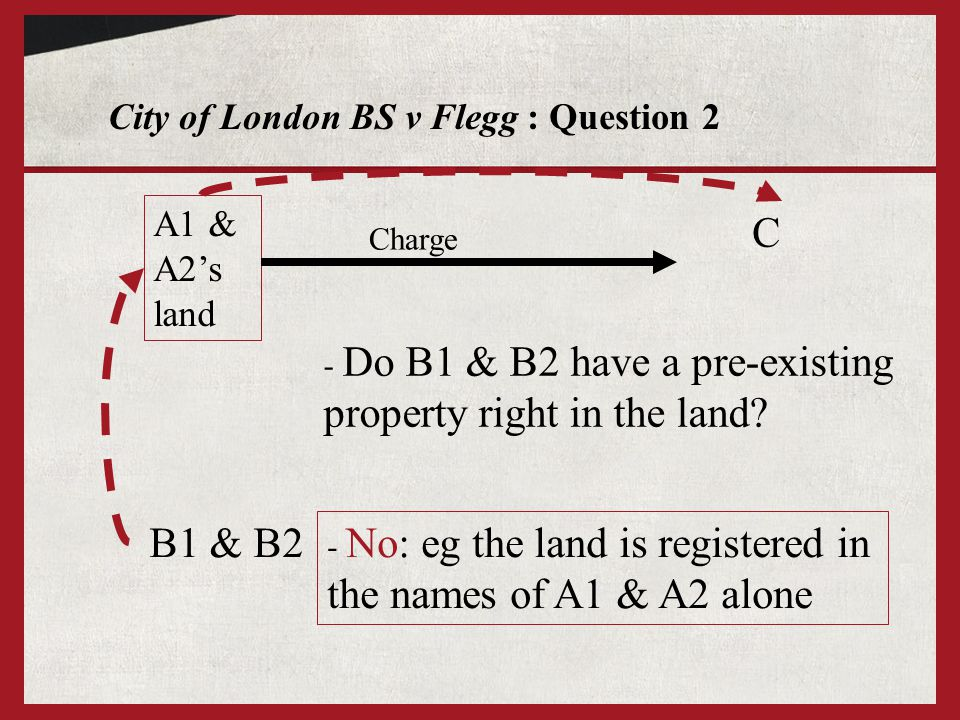 City of London BS v Flegg : Question 2 A1 & A2s land B1 & B2 - Do B1 & B2 have a pre-existing property right in the land? C Charge - No: eg the land i