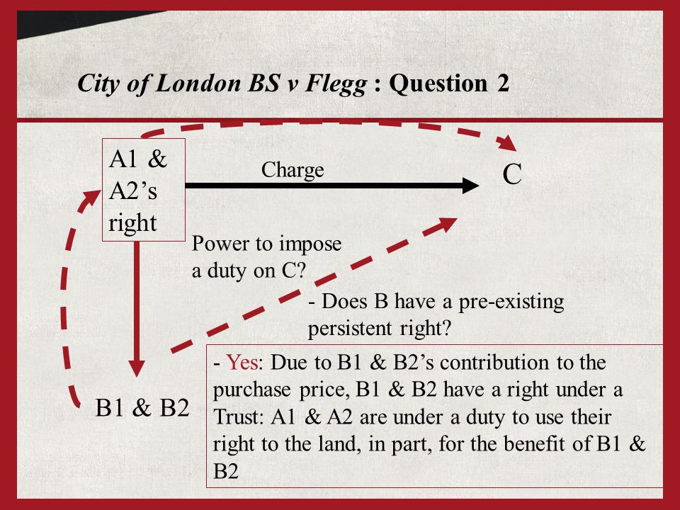 City of London BS v Flegg : Question 2 A1 & A2s right B1 & B2 - Does B have a pre-existing persistent right? C Charge - Yes: Due to B1 & B2s contribut