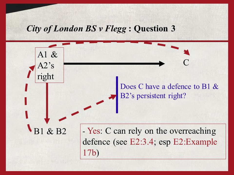 City of London BS v Flegg : Question 3 A1 & A2s right B1 & B2 C - Yes: C can rely on the overreaching defence (see E2:3.4; esp E2:Example 17b) Does C