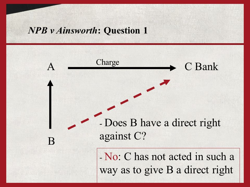 Port Line v Ben Line: Question 2 As right B - Does B have a pre-existing persistent right.
