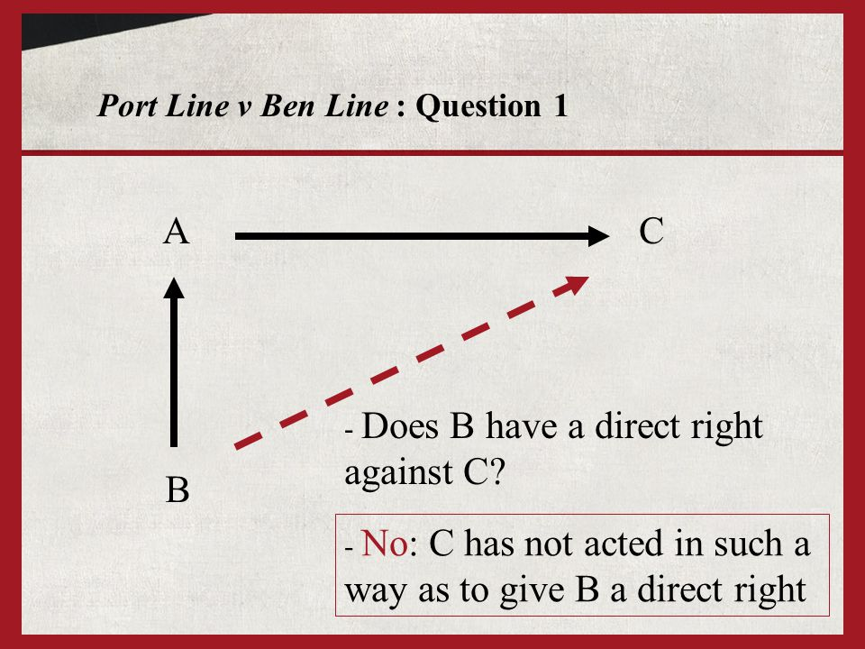 Port Line v Ben Line : Question 1 A B - Does B have a direct right against C.