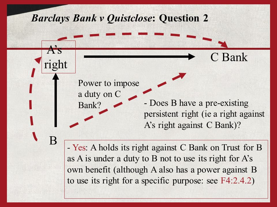 Barclays Bank v Quistclose: Question 2 As right B - Does B have a pre-existing persistent right (ie a right against As right against C Bank)? C Bank -
