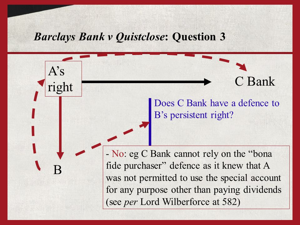 As right B C Bank - No: eg C Bank cannot rely on the bona fide purchaser defence as it knew that A was not permitted to use the special account for an