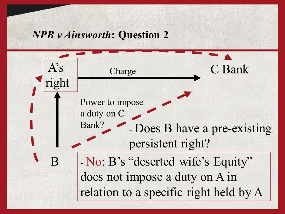 Barclays Bank v Quistclose Investments Ltd [1970] AC 567 The Structure of Property Law: B:11