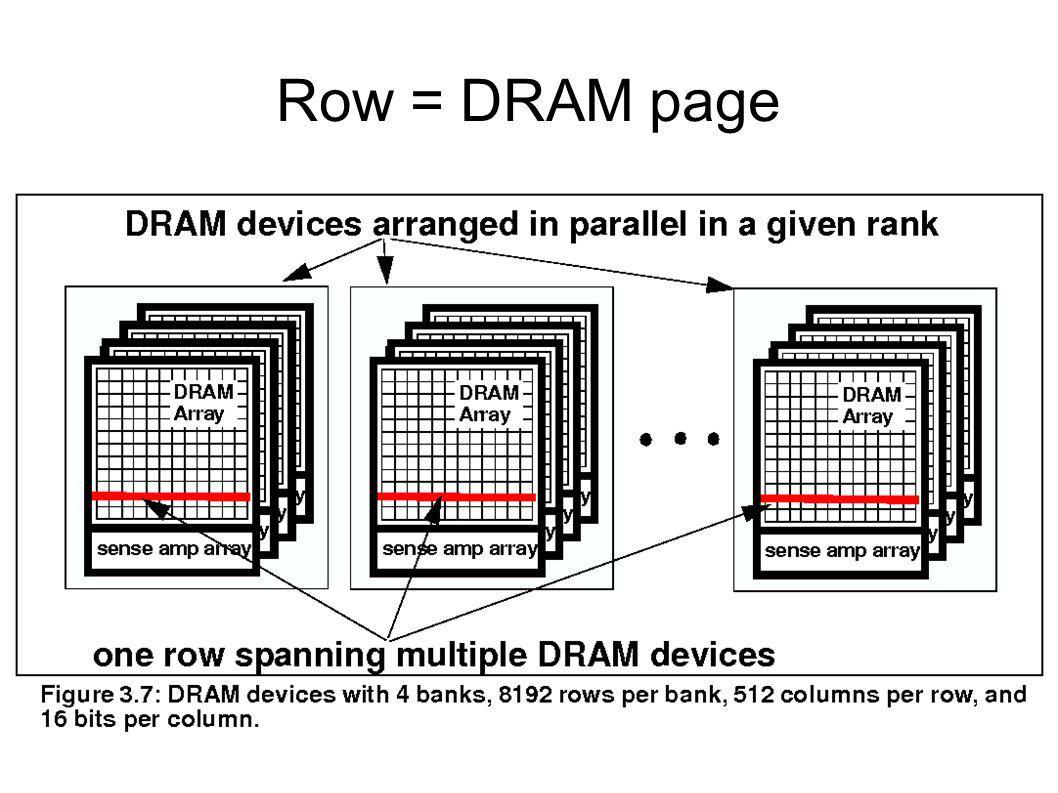 Row = DRAM page
