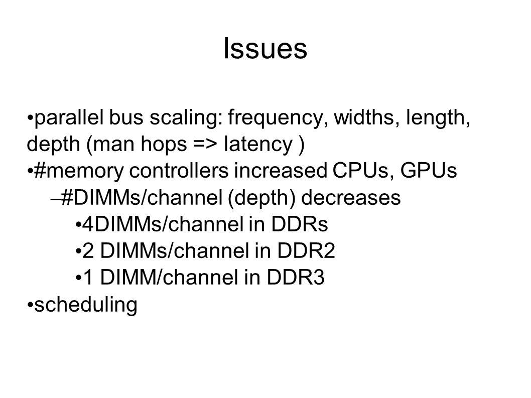 Issues parallel bus scaling: frequency, widths, length, depth (man hops => latency ) #memory controllers increased CPUs, GPUs – #DIMMs/channel (depth) decreases 4DIMMs/channel in DDRs 2 DIMMs/channel in DDR2 1 DIMM/channel in DDR3 scheduling