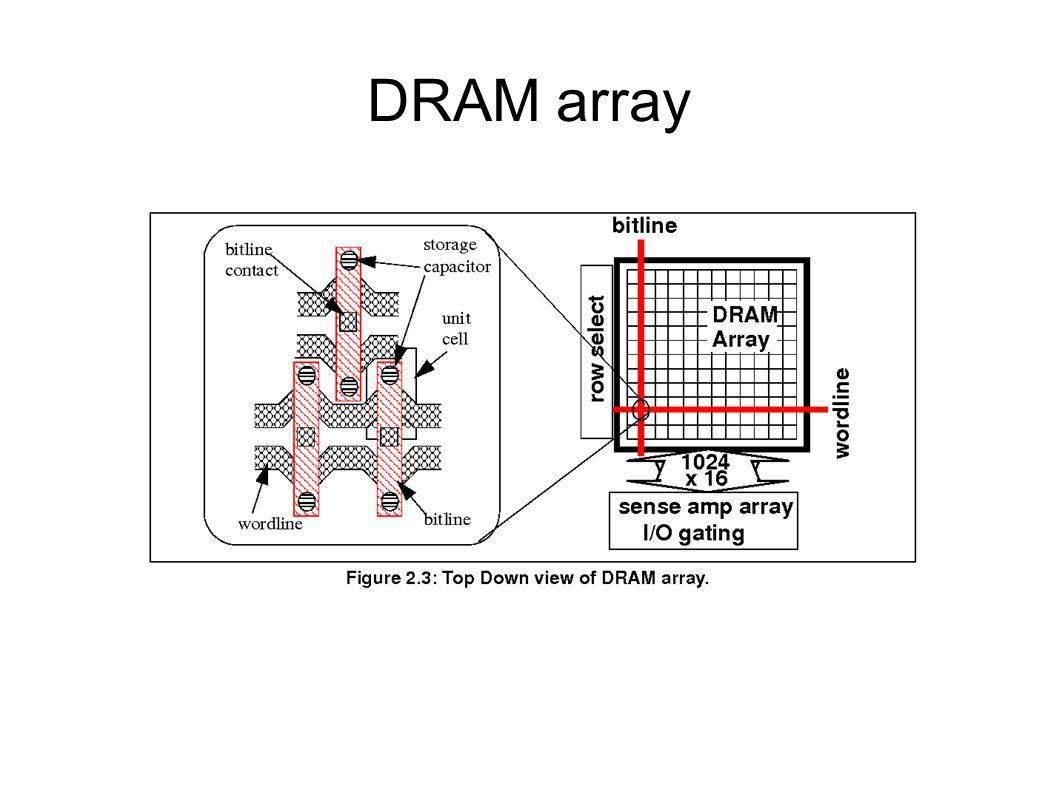 DRAM array