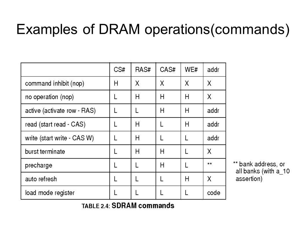 Examples of DRAM operations(commands)
