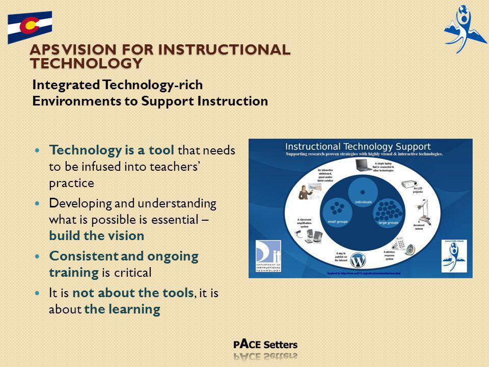 APS VISION FOR INSTRUCTIONAL TECHNOLOGY Integrated Technology-rich Environments to Support Instruction Technology is a tool that needs to be infused into teachers practice Developing and understanding what is possible is essential – build the vision Consistent and ongoing training is critical It is not about the tools, it is about the learning