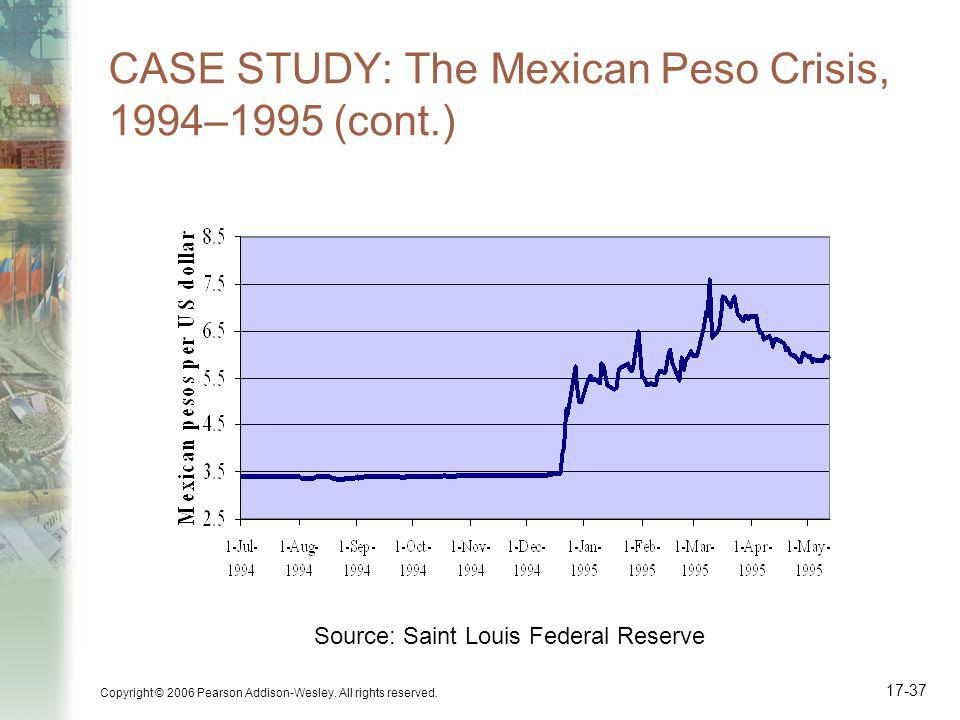 Copyright © 2006 Pearson Addison-Wesley. All rights reserved. 17-37 CASE STUDY: The Mexican Peso Crisis, 1994–1995 (cont.) Source: Saint Louis Federal