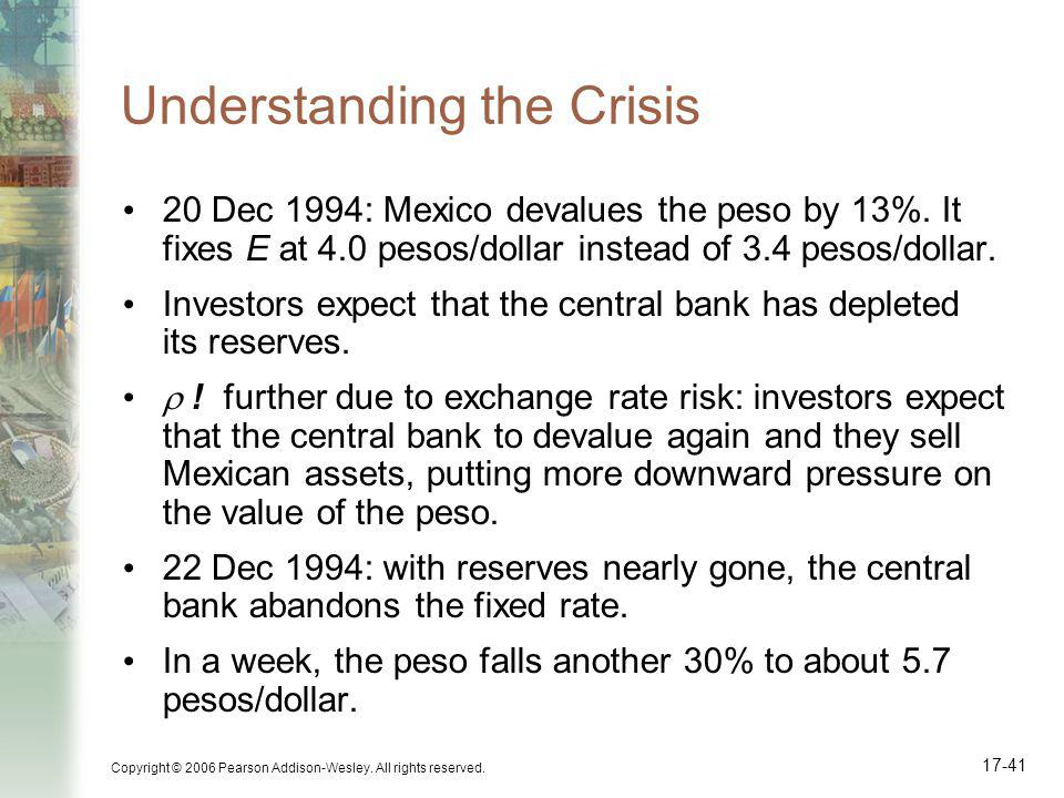 Copyright © 2006 Pearson Addison-Wesley. All rights reserved. 17-41 Understanding the Crisis 20 Dec 1994: Mexico devalues the peso by 13%. It fixes E