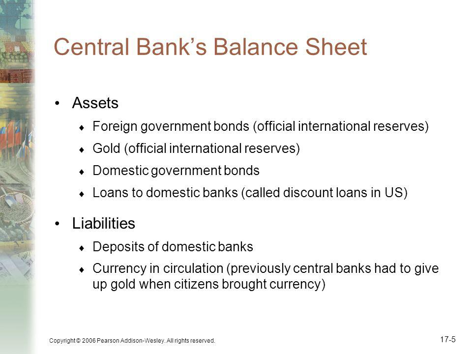 Copyright © 2006 Pearson Addison-Wesley. All rights reserved. 17-5 Central Banks Balance Sheet Assets Foreign government bonds (official international