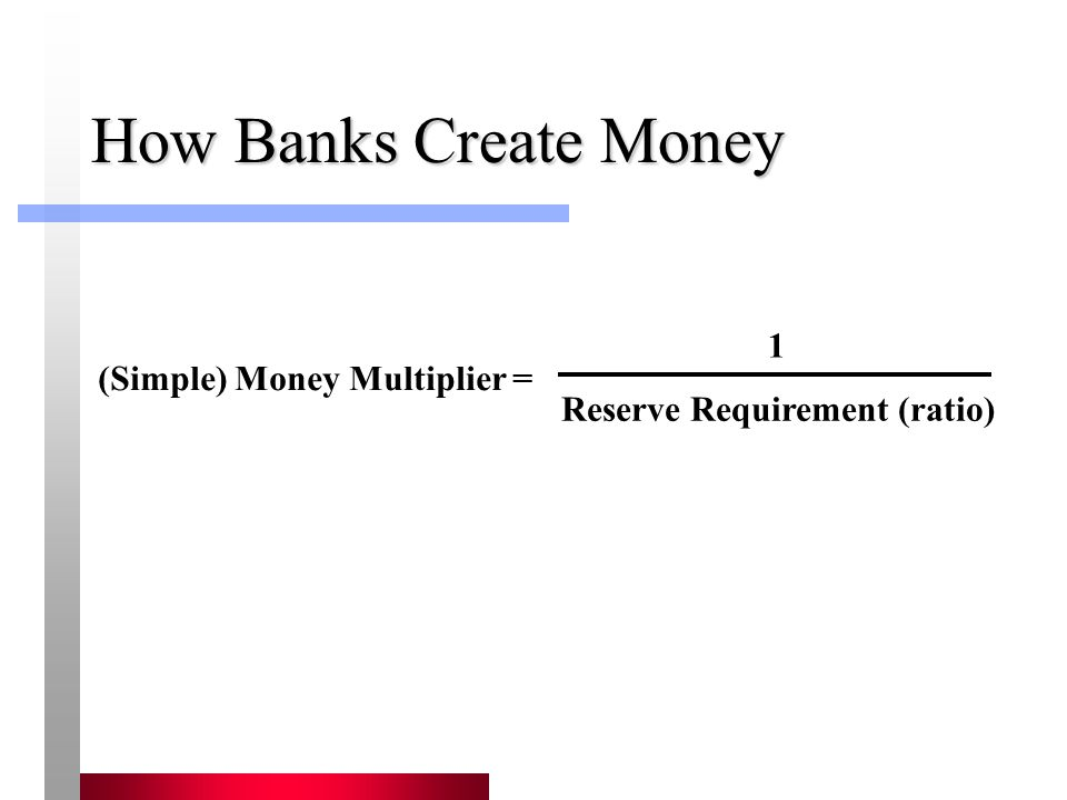 How Banks Create Money (Simple) Money Multiplier = 1 Reserve Requirement (ratio)
