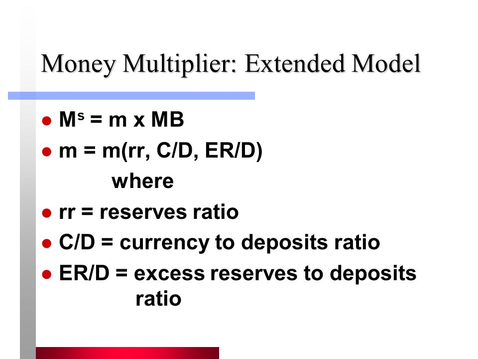 Money Multiplier: Extended Model M s = m x MB m = m(rr, C/D, ER/D) where rr = reserves ratio C/D = currency to deposits ratio ER/D = excess reserves t