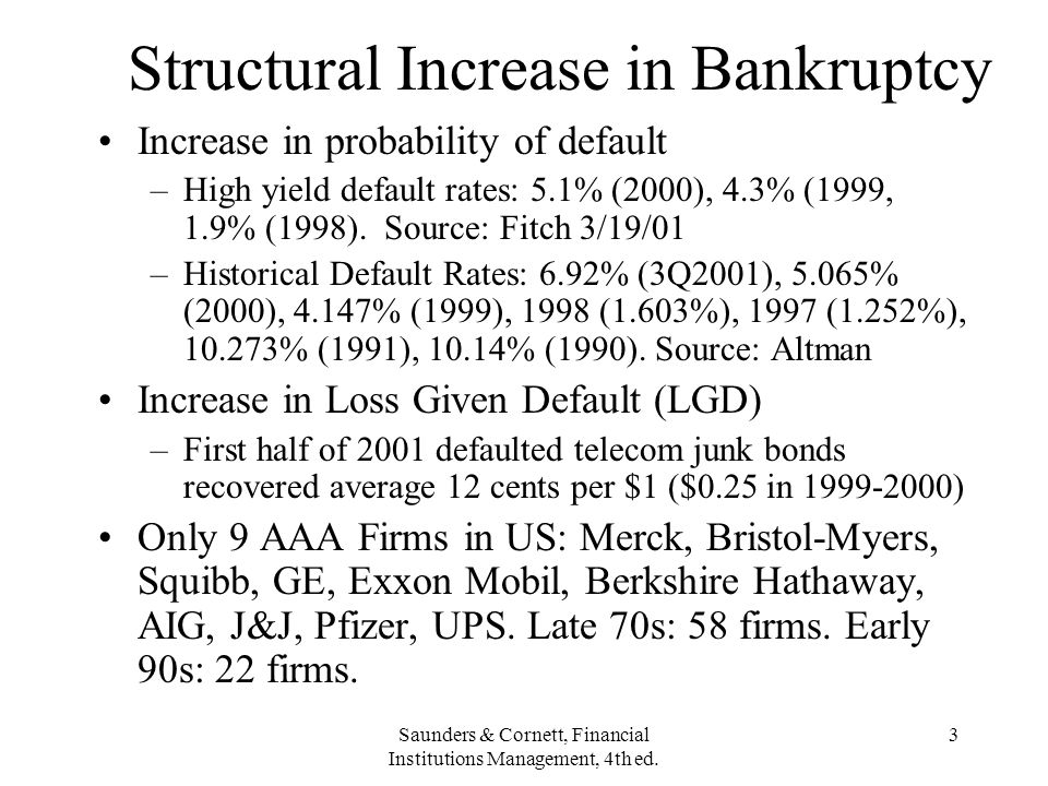 Saunders & Cornett, Financial Institutions Management, 4th ed. 74