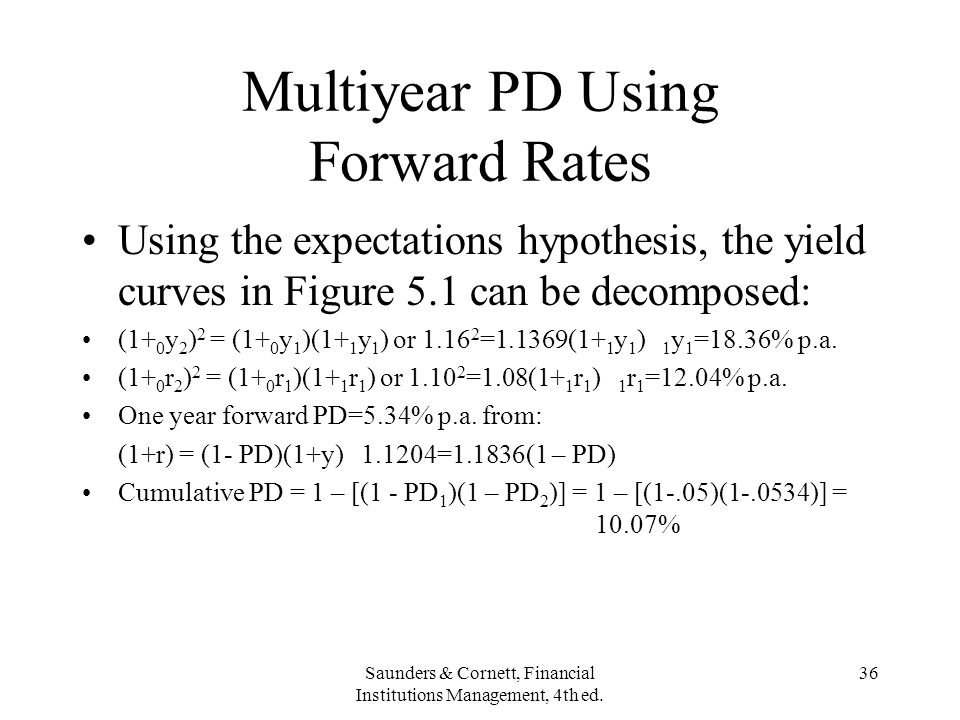 Saunders & Cornett, Financial Institutions Management, 4th ed. 36 Multiyear PD Using Forward Rates Using the expectations hypothesis, the yield curves