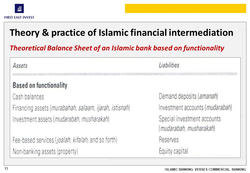 13 ISLAMIC BANKING VERSES COMMERCIAL BANKING Theory & practice of Islamic financial intermediation Theoretical Balance Sheet of an Islamic bank based on functionality