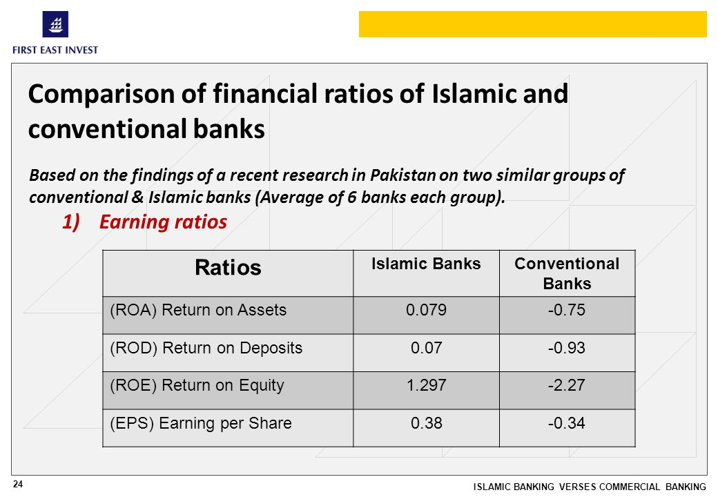 24 ISLAMIC BANKING VERSES COMMERCIAL BANKING Comparison of financial ratios of Islamic and conventional banks Based on the findings of a recent research in Pakistan on two similar groups of conventional & Islamic banks (Average of 6 banks each group).