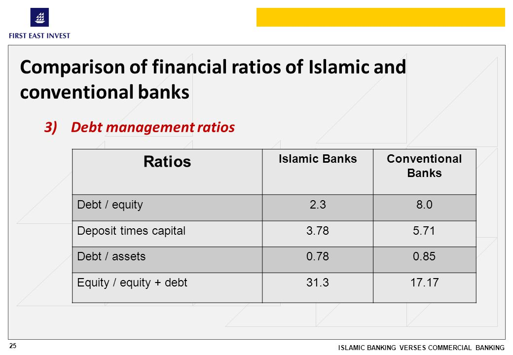 25 ISLAMIC BANKING VERSES COMMERCIAL BANKING Comparison of financial ratios of Islamic and conventional banks 3)Debt management ratios Ratios Islamic BanksConventional Banks Debt / equity2.38.0 Deposit times capital3.785.71 Debt / assets0.780.85 Equity / equity + debt31.317.17