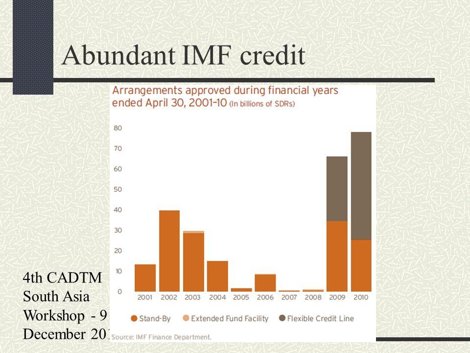 4th CADTM South Asia Workshop - 9 December 2010 stephanie@cadtm.org WWW.CADTM.OR G Abundant IMF credit