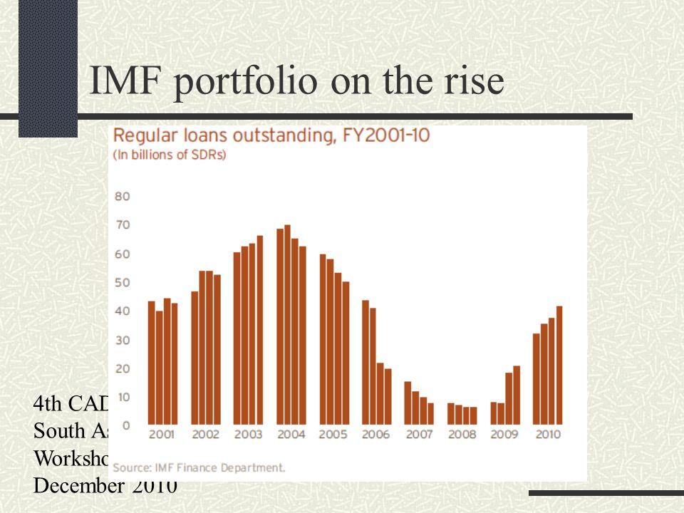 4th CADTM South Asia Workshop - 9 December 2010 stephanie@cadtm.org WWW.CADTM.OR G IMF portfolio on the rise