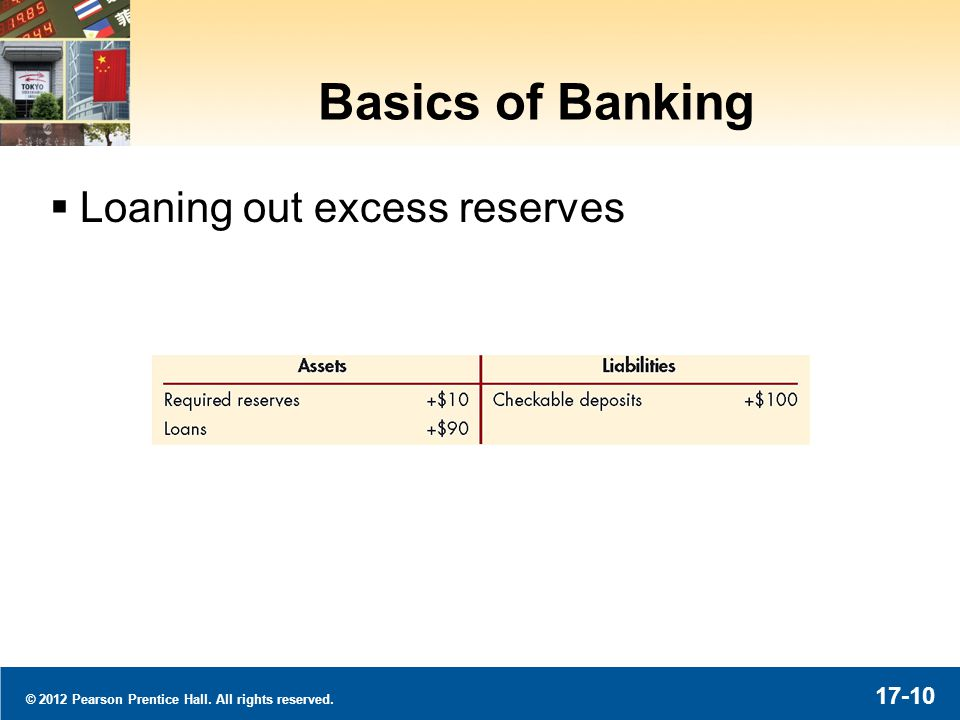 © 2012 Pearson Prentice Hall. All rights reserved. 17-10 Basics of Banking Loaning out excess reserves