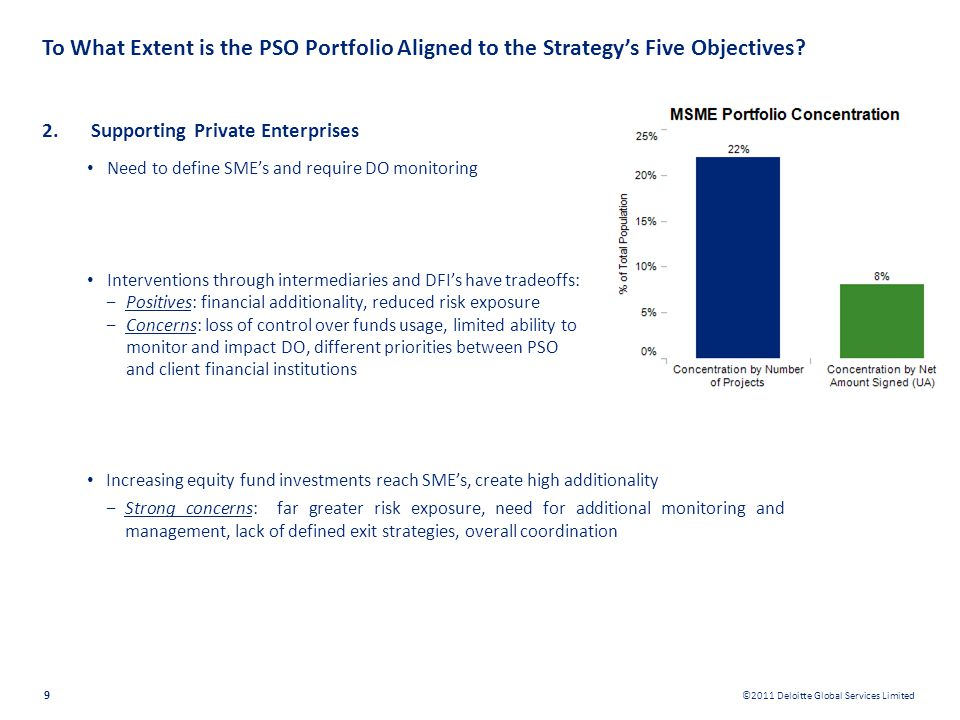 ©2011 Deloitte Global Services Limited To What Extent is the PSO Portfolio Aligned to the Strategys Five Objectives? 2.Supporting Private Enterprises