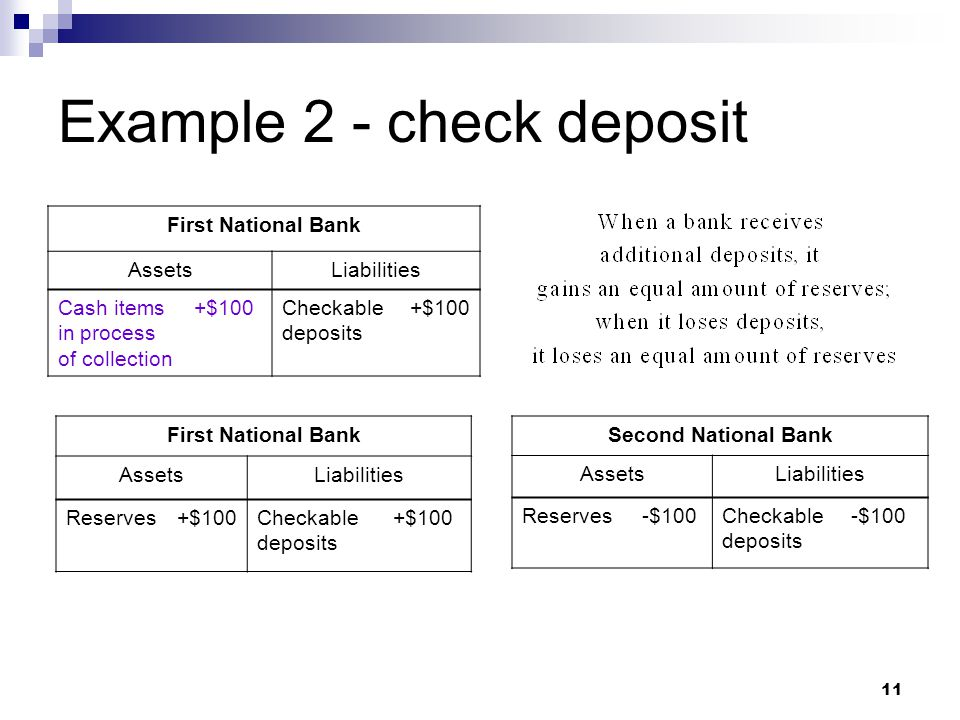 11 Example 2 - check deposit First National Bank AssetsLiabilities Reserves+$100Checkable deposits +$100 First National Bank AssetsLiabilities Cash it