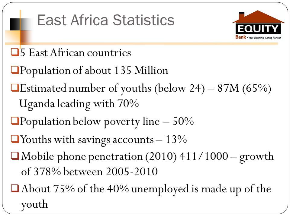 Mobile Phone Penetration Country200520082010 Penetration growth 2005 - 2010 Tanzania86320360319% Kenya152361521243% Rwanda49250360635% Uganda57289404609% Totals86305411378%