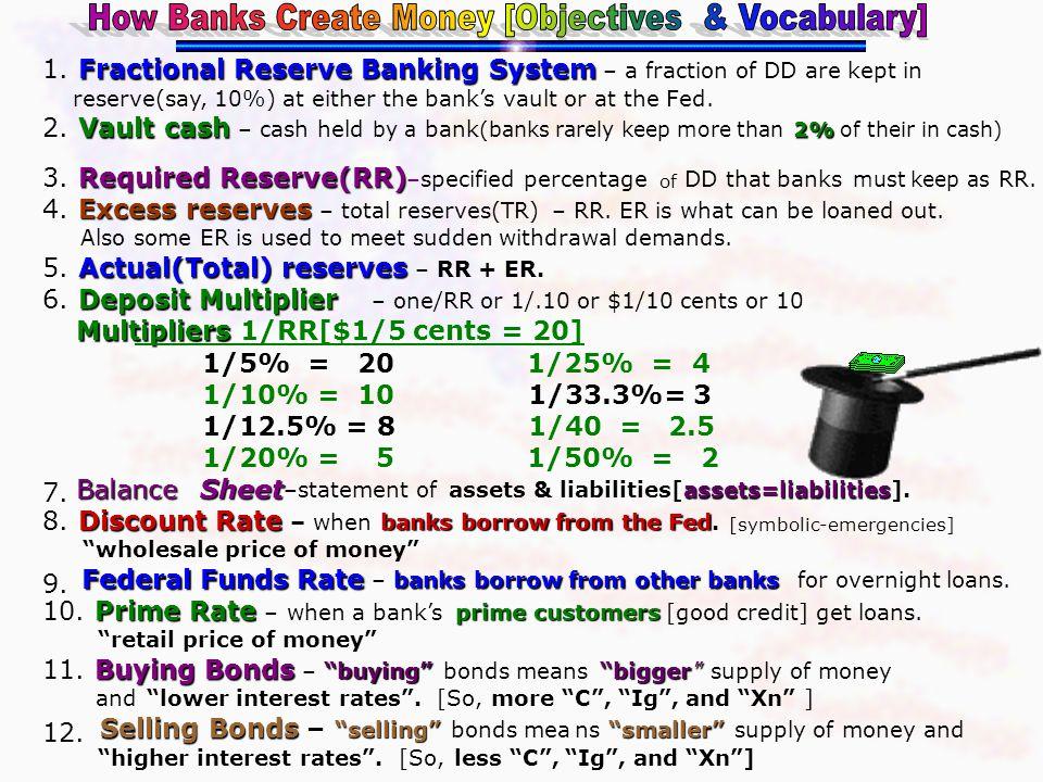 New reserves $800ExcessReserves $ 4000 PMC PMC thru Bank Lending Sanjaya Deposits $1,000 In His Bank [RR is 20 % ] $ 200 RR $ 1000 Initial Deposit TMS $ 5,000 TMS is $ 5,000 Sanjaya [member of the public] Sanjayas