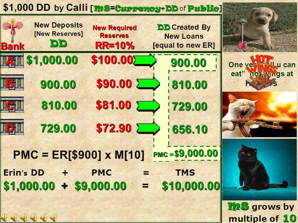 Money Creation Formulas Money Creation Formulas [ MS = Currency + DD of public ] No Public: [ Fed gives $1.00 loan to a bank ] 1.ER x M M = PMC & TMS Public Fed RR + ER = TR TR - RR = ER TR - ER = RR Public : Student deposits $1.00 in a bank ER [DD-RR] x M M = PMC 1.