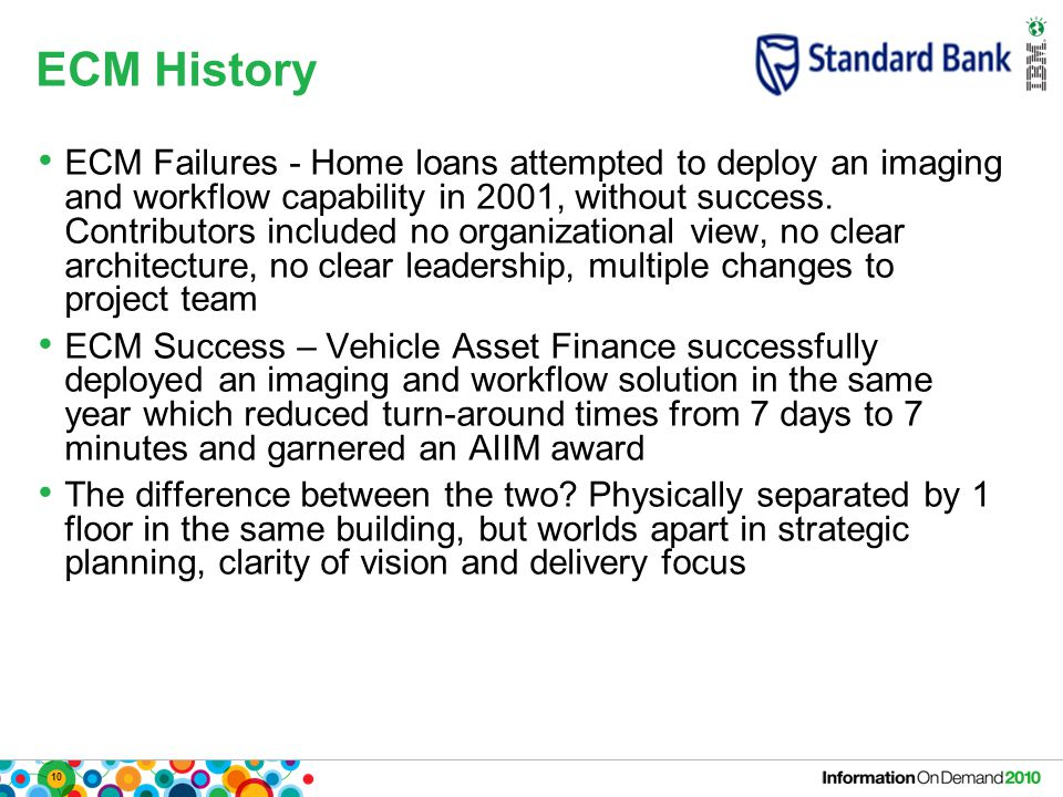 10 ECM History ECM Failures - Home loans attempted to deploy an imaging and workflow capability in 2001, without success. Contributors included no org