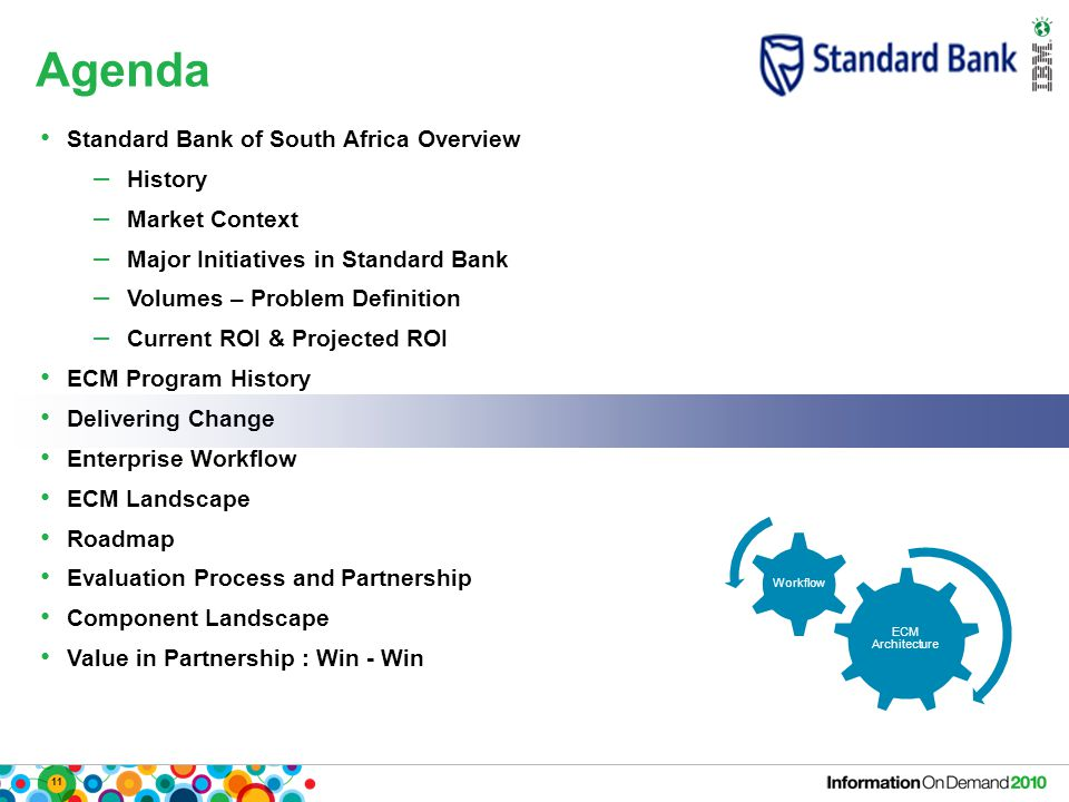 11 Agenda ECM Architecture Workflow Standard Bank of South Africa Overview – History – Market Context – Major Initiatives in Standard Bank – Volumes –